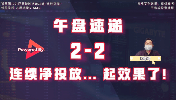 【正午快车02-02】创业板持续净投资开始见效!