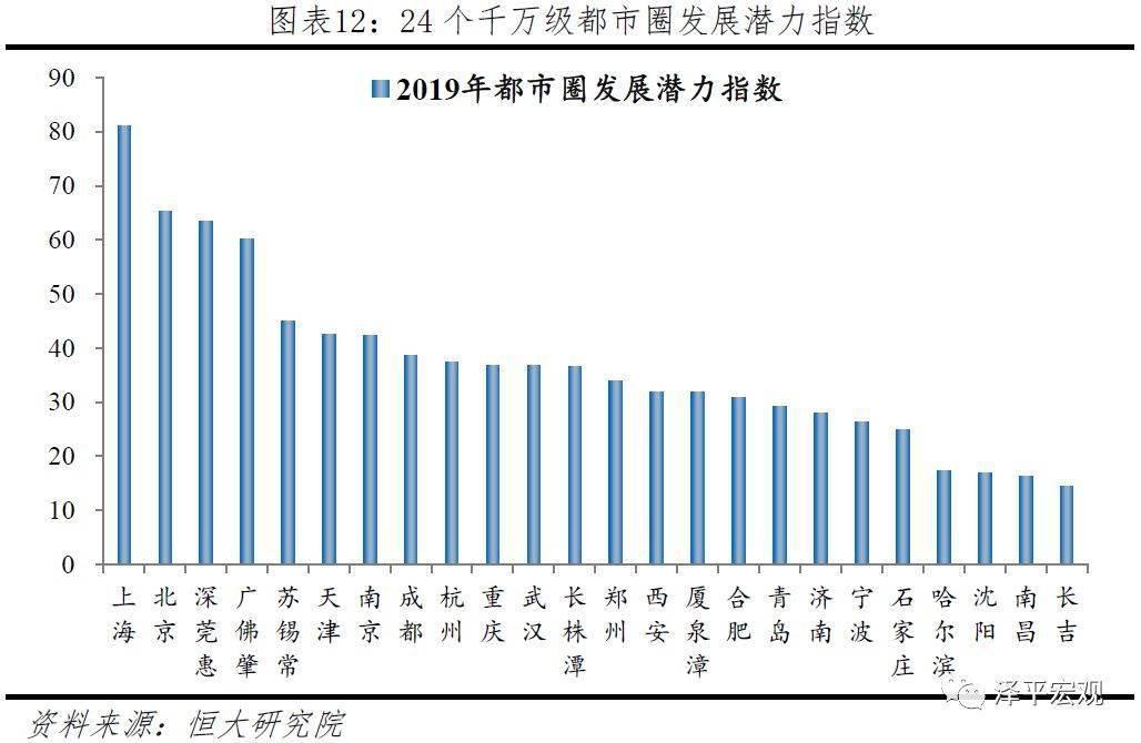 2021年gdp城市排名_2021年gdp世界排名