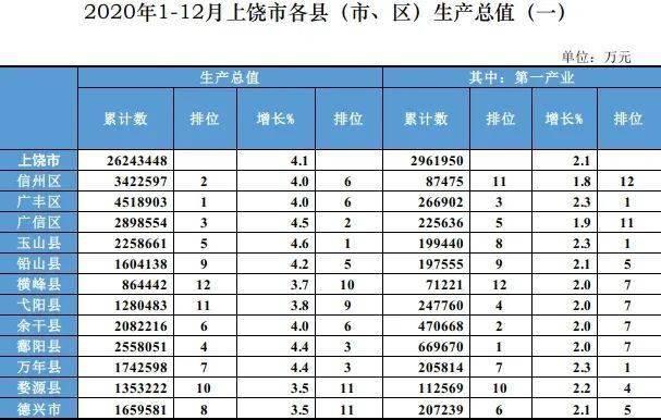杭州各县gdp2020_2020年上半年杭州各区 县 市 GDP排行榜 滨江增速最高