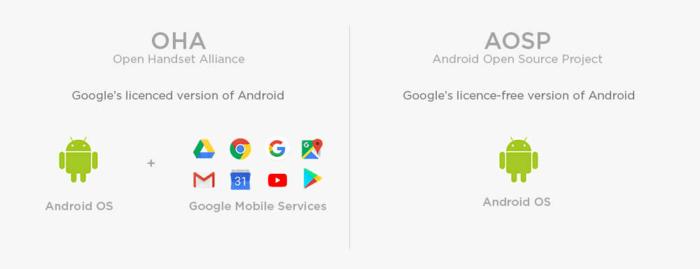 国内手机强删的GMS谷歌服务是为啥?告诉你该怎么办的照片 - 3