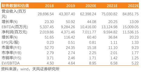 中联重科:a股h股将增加和增加智能制造,行业竞争力有望持续提升【天丰机械】