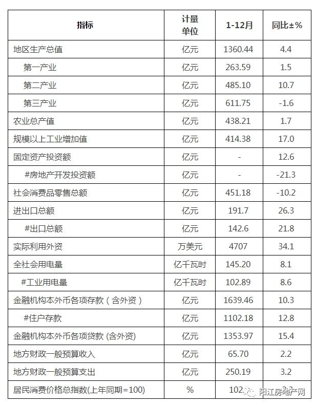 唐山gdp2020多少亿_唐山大地震