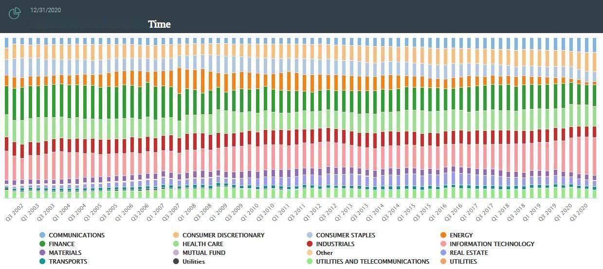 网上兼职去哪里找比较好?先锋集团Q4持仓:重仓大型科技股,大幅加仓特斯拉(TSLA.US)