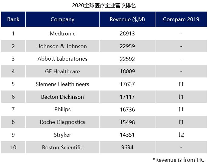 2020全国企业排名_2020年中国企业发明授权专利排行榜(TOP100)