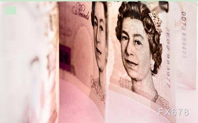 约翰逊承诺放松封锁,英镑继续飙升逼近1.40关口!下个关键阻力在哪里?