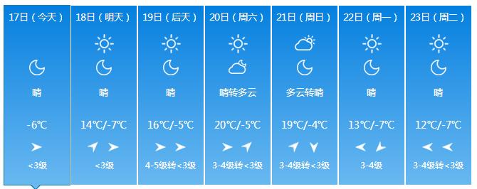 """明天气温""""大转变""""!山西这个地区气温将…  第1张"""