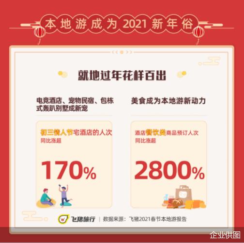 """本地游C位""""出道""""催生多种新玩法  """"原年人""""的春节旅游市场什么样"""