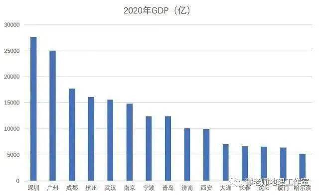 湖州市gdp10年变化_数据 一张动图告诉你10年来湖北各市州GDP变化