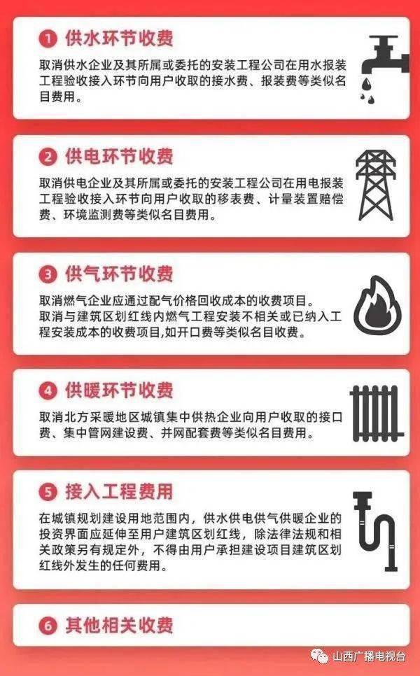 这些费用全部取消!涉及供水、供电、供气、供暖……  第2张