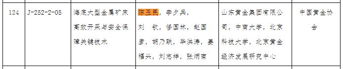 山东黄金董事长陈玉民入围院士候选,山东科协:严格按标准推荐