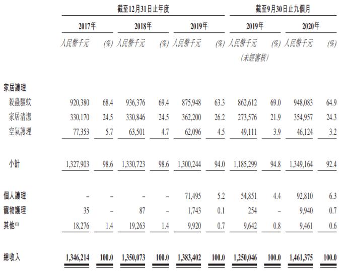 欧亿5平台直属-首页【1.1.5】