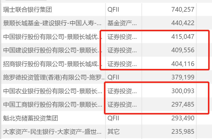 石头科技跌破千元!景顺长城基金5只产品位列前十大流通股东