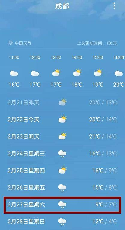 热到穿短袖?四川降温降雨已安排