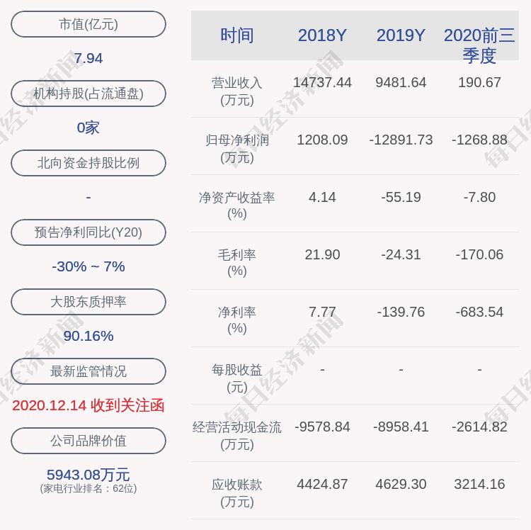交易异动!ST圣莱:近3个交易日上涨14.81%,无未披露的重大信息