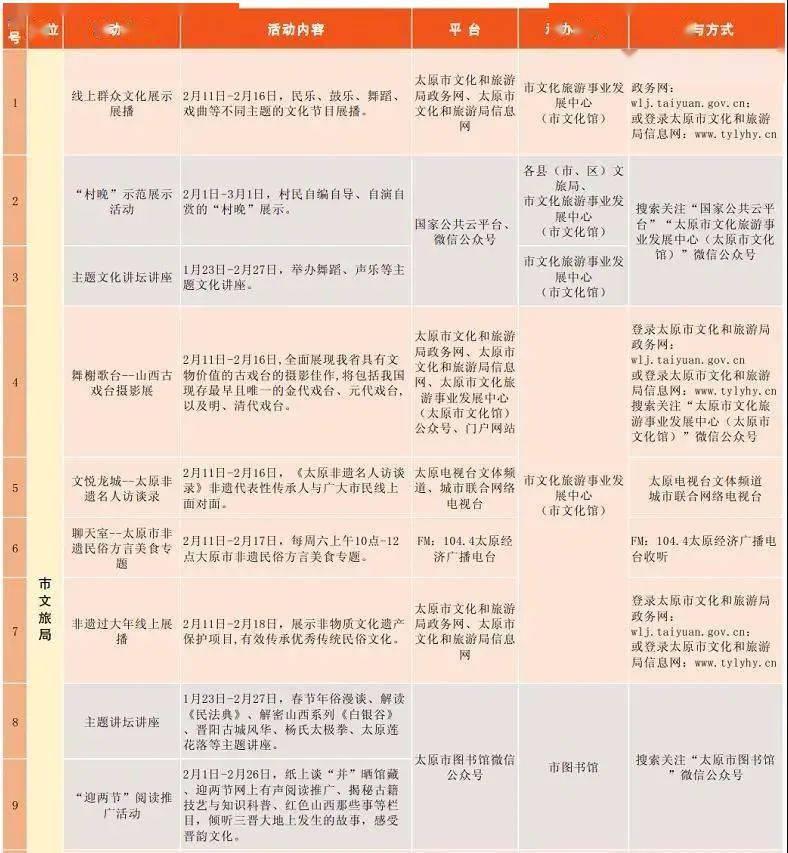 2021太原元宵节游玩超全攻略!内附线上线下节目表...  第37张