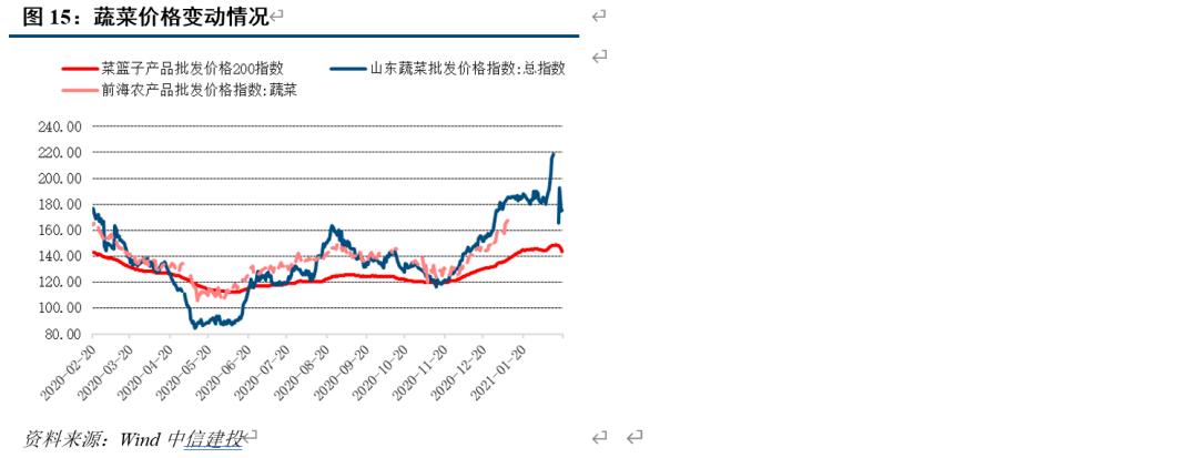 【中信建投 固收】政策不急转向,10Y国债收益率价值点位已近——利率债周报
