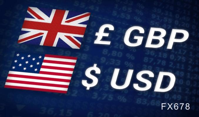 英镑刷新近三年新高直逼1.41,后市有望再涨400点,多头喜提两大利好
