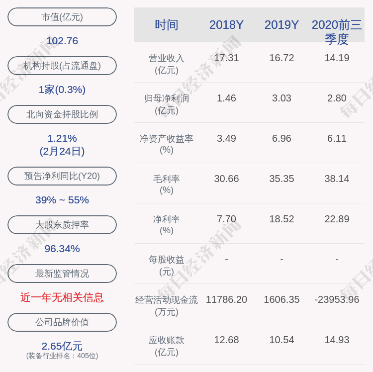 华铁股份:筹划重大资产重组,2 月 26 日开市起停牌