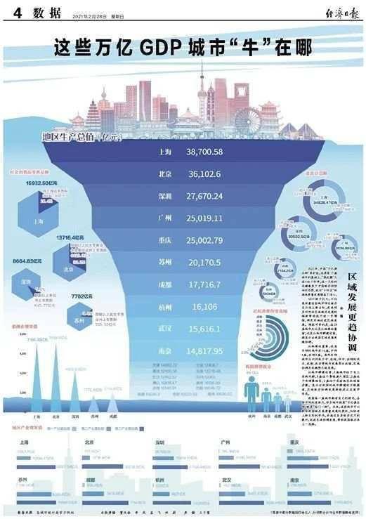 经济总量跨入4万亿元俱乐部_经济