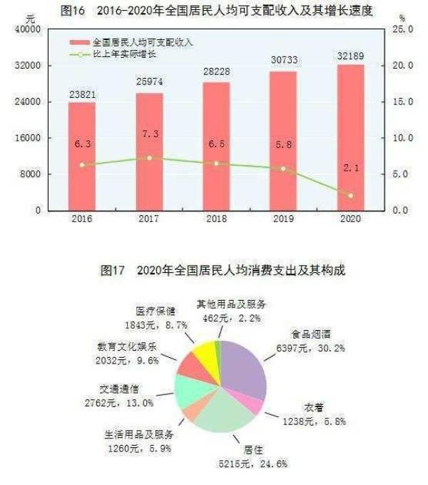 2020gdp破万_国家统计局最全发布 2020年GDP首破百万亿元 比上年增长2.3