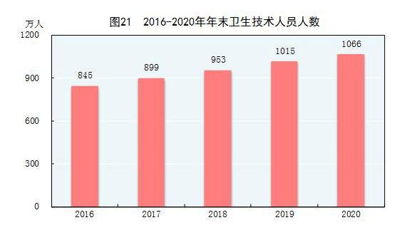 GDP超100亿元_中国经济总量首超100万亿元