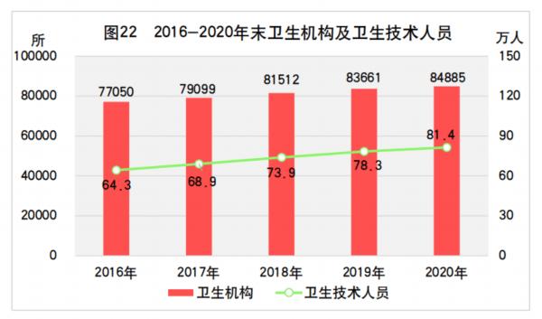 2020山东泰安GDP_2020年山东省国民经济和社会发展统计公报,来了