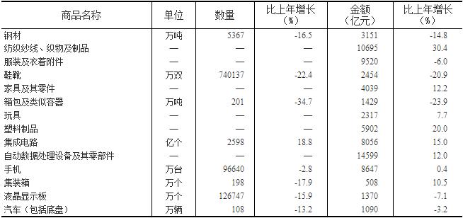 怀远gdp2020总值_杭州房产专家 在余杭区买房,这两个板块怎么选