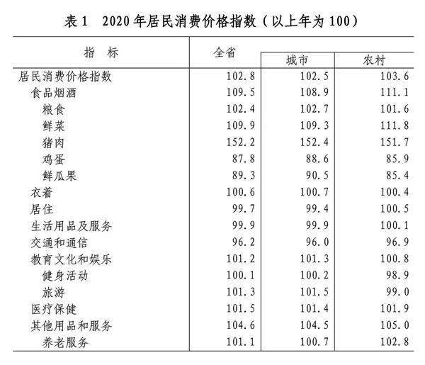 永定区2018国民经济社会生产总量_龙岩市永定区地图