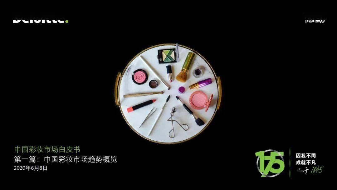 中国彩妆市场白皮书第一篇:中国彩妆市场趋势概览
