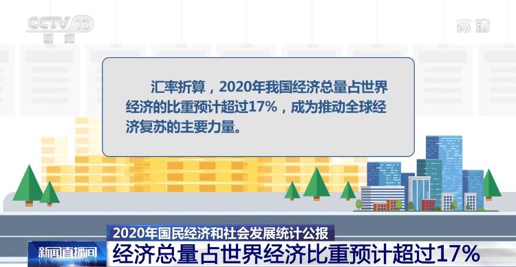 经济总量第六英语_2015中国年经济总量