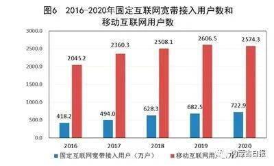 2020内蒙古经济总量_内蒙古大草原图片