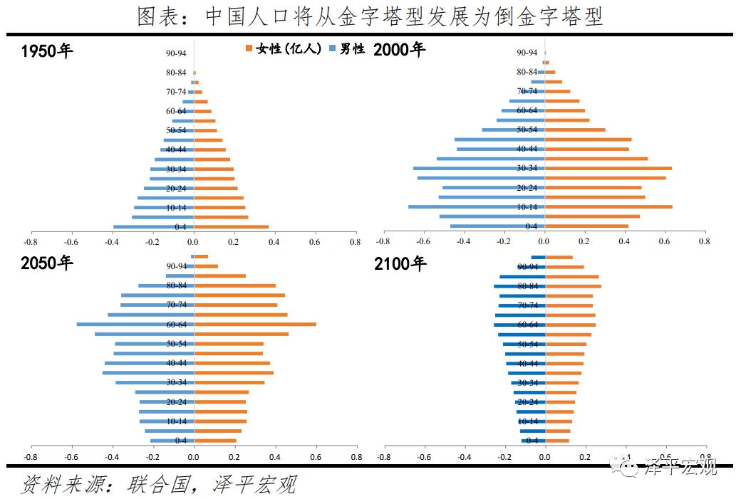 2021年黄姓有人口_2021年黄姓微信头像