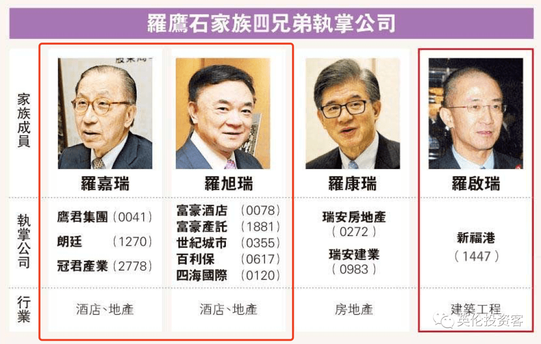 香港人再出大手笔,董建华胞弟带头,28亿组团伦敦买楼