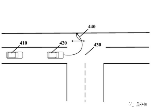 专利实力论互联网巨头造车:中美格局初定,百度苹果跨洋辉映