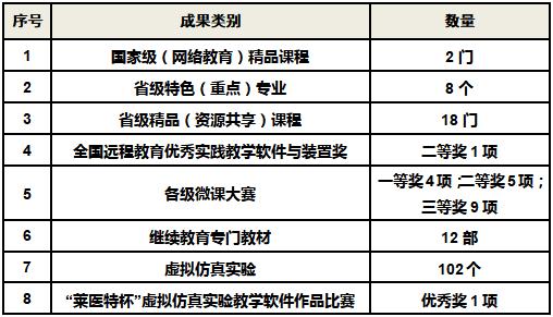 优秀案例展(24) |江南大学继续教育与网络教育学院:强控规模、监管、质量、特色