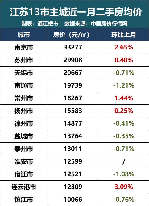 2020年江苏gdp_2020年江苏高铁规划图