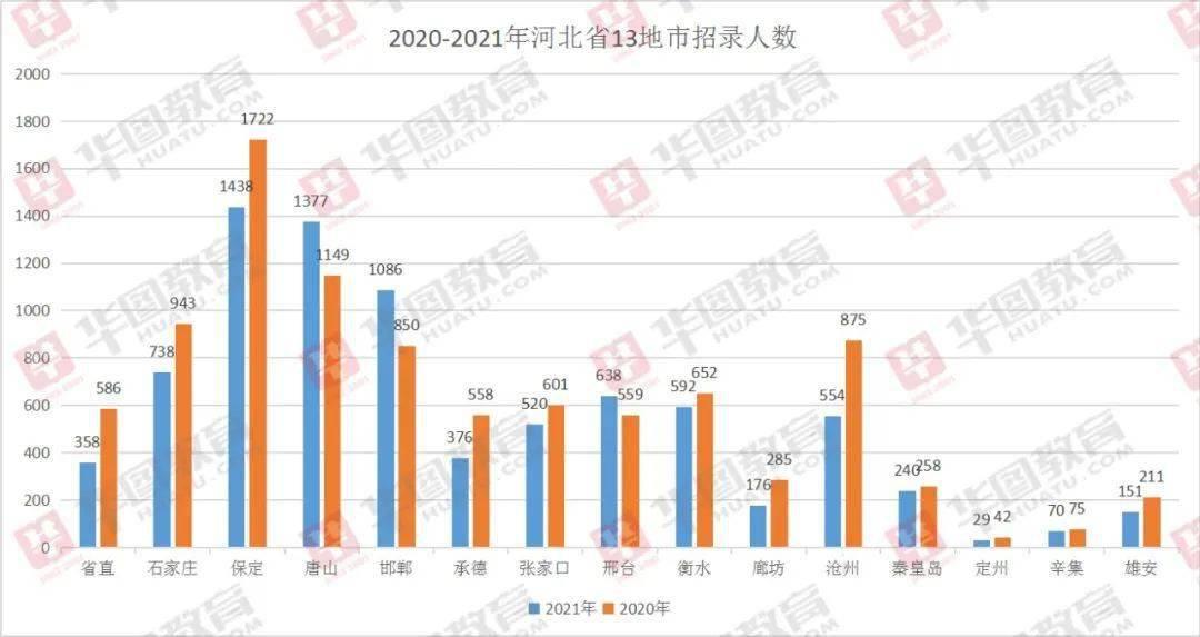 定州雄安2021年GDP_雄安早知道 2021年4月9日