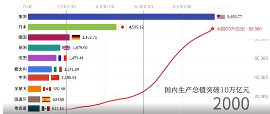 龙南2020年gdp多少_2020-2021跨年图片(2)
