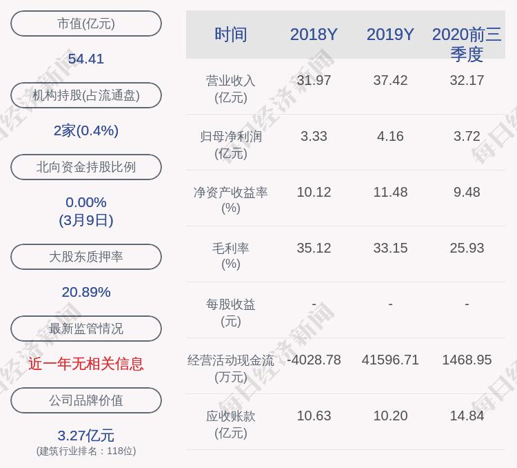 深圳证券交易所向北京利尔发出了一封关注信
