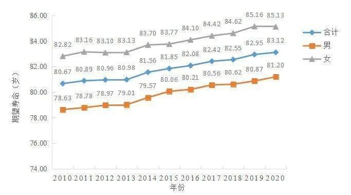 杭州户籍人口_杭州户籍人口增速遥遥领先!有趣的浙江人口分布数据