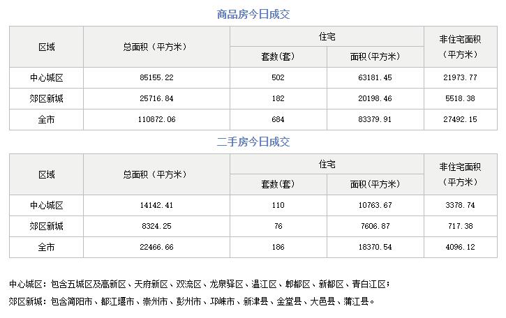 炸金花官网下载