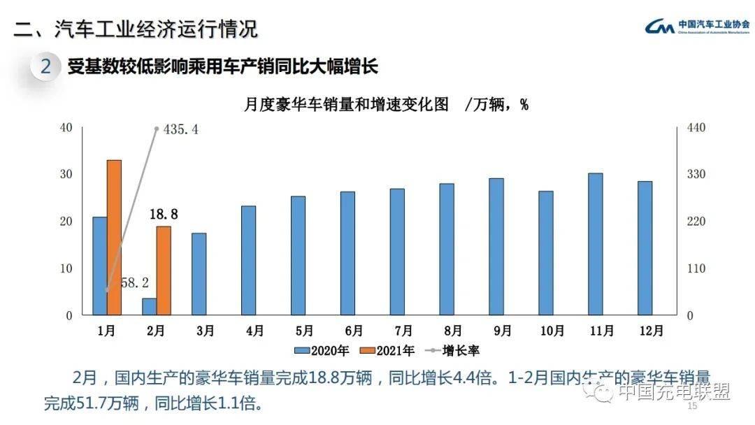 2021年2月青岛gdp_2021年1 2月中国软件行业经济运行报告