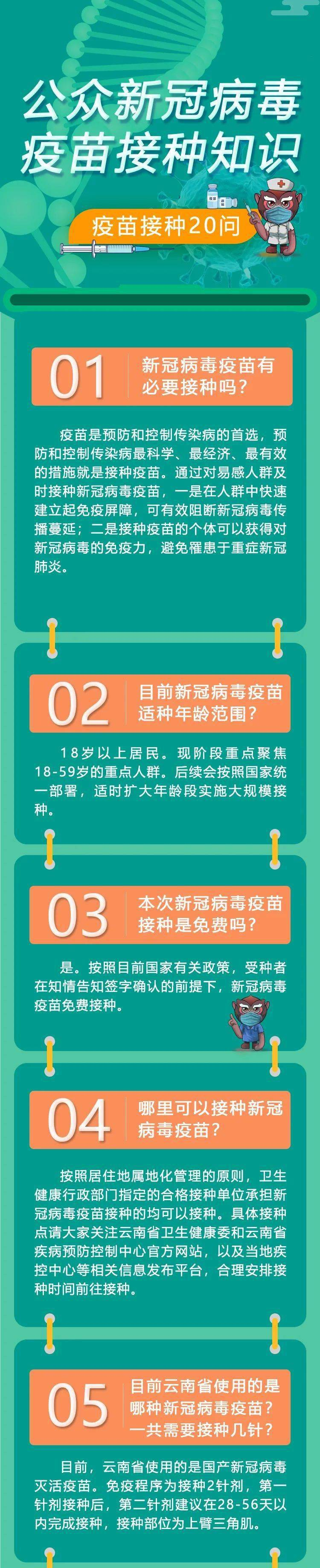 还在纠结打不打新冠疫苗?云南省疾控中心权威解答!