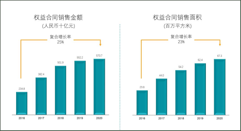 预测如皋2019年经济总量_如皋经济开发区面积图