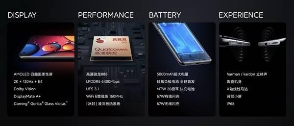 """小米11 Ultra正式发布:前后""""双屏""""、顶配6999元的照片 - 28"""