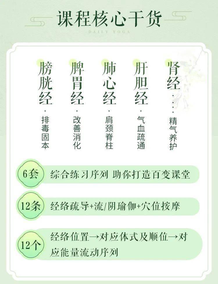 春季12经络排毒瑜伽>6大主题体式/序列精讲带练_流动