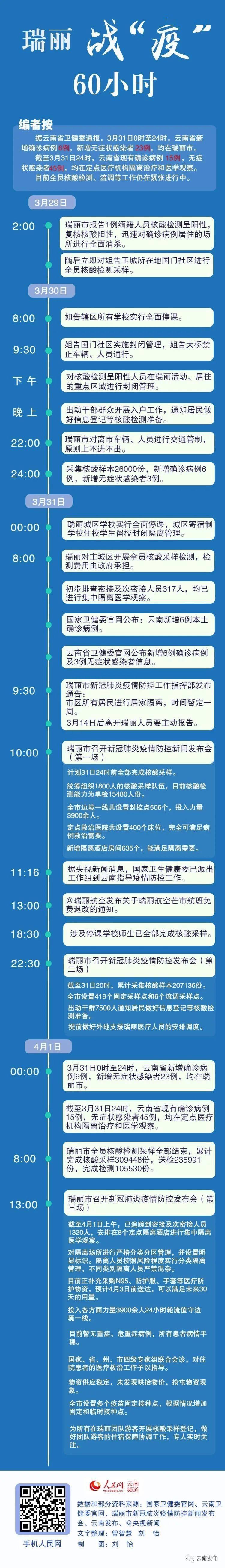 """【关注】直击瑞丽战""""疫"""""""