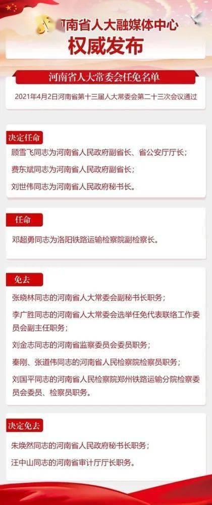 顾雪飞、费东斌任河南省副省长