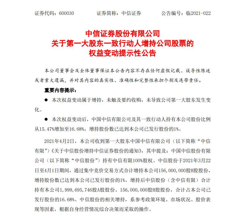「股票配资系统」中信证券第一大股东9天斥资27亿港元增持H股 背后