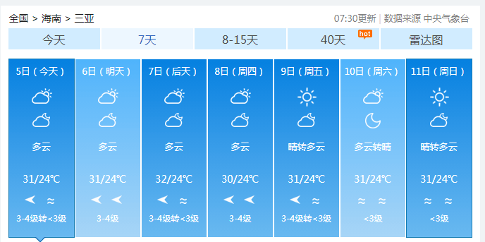 冷空气造访!本周海南阵雨+多云,暂别酷热